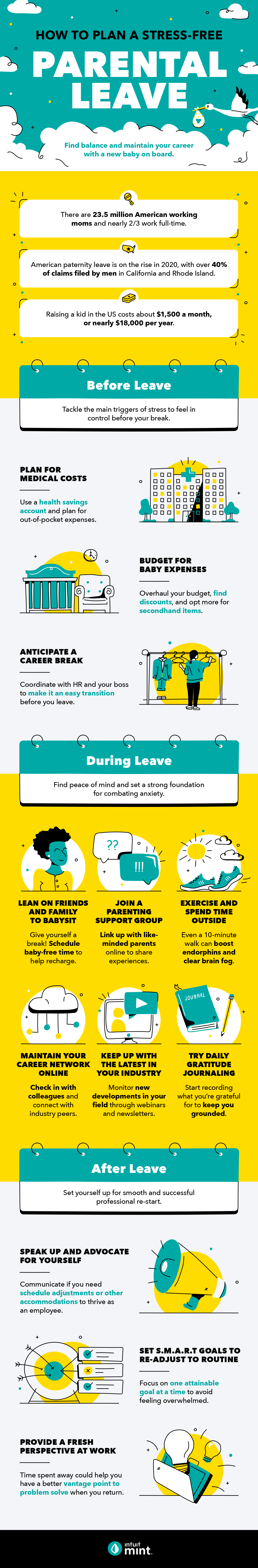 infographic with tips for a financially smart parental leave